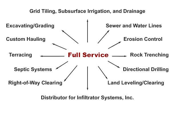 full_service_mar8715